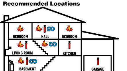 Fire and Carbon Monoxide Safety in Your Home